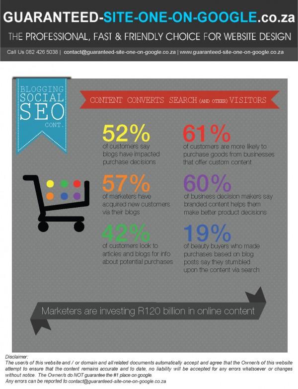 blogging social seo brochure page3
